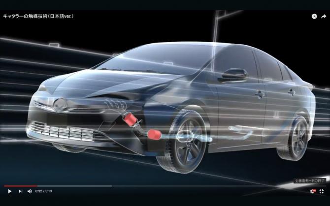 当社の触媒技術を紹介するVIDEOを公開しました